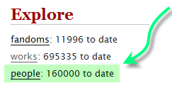 160,000 Users on the AO3