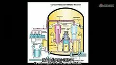 TED: 革命性的小型核反应堆