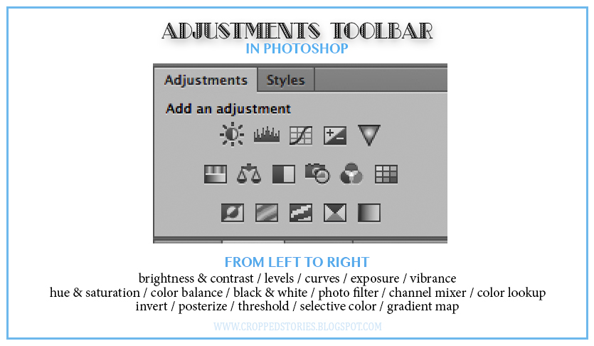 Adjustment Tools explained
