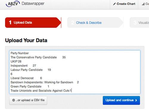 Datawrapper paste