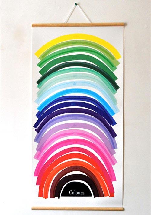 Colours_chart_1