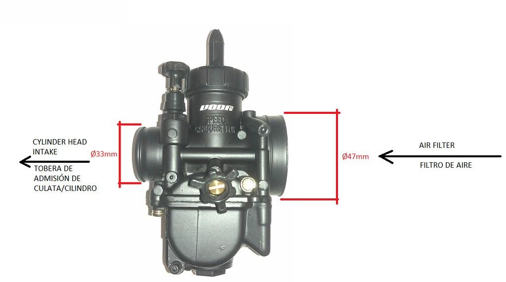 Nuevo Carburador VOCA Racing PB Ø26/28 8743751059_4e7d5ef424_b