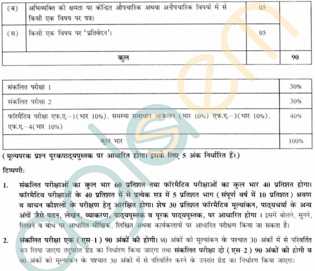 Cbse blueprint for class 12th chemistry 2017 syllabus 1692216 blueprint or paper design of cbse 12th chemistry boardcbse class 11 chemistry syllabus 2018 jagranjoshcomcbse class 12 blueprint 2018 chapter wise marking malvernweather Choice Image