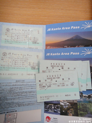 JR KANTO Area Pass