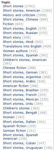 A list of topics within short stories, including stories from different countries.