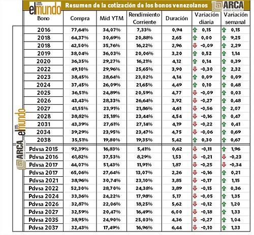 Microsoft Excel - Formato bonos.xls  [Modo de compatibilidad]