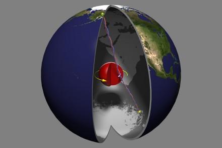 Центр Земли не синхронизирован