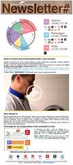 Newsletter 14-5-2013
