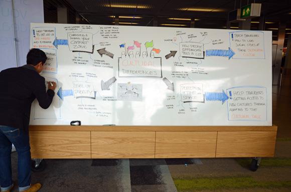 KLM Service Design Studio op Schiphol