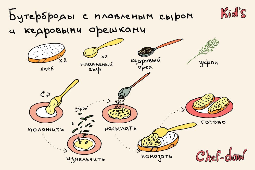 chef_daw_buterbrod_s_plavlenim_sirom_orechami_i_ukropom