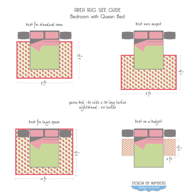 Area rug size guide queen bed flickr photo sharing for Rug sizes chart