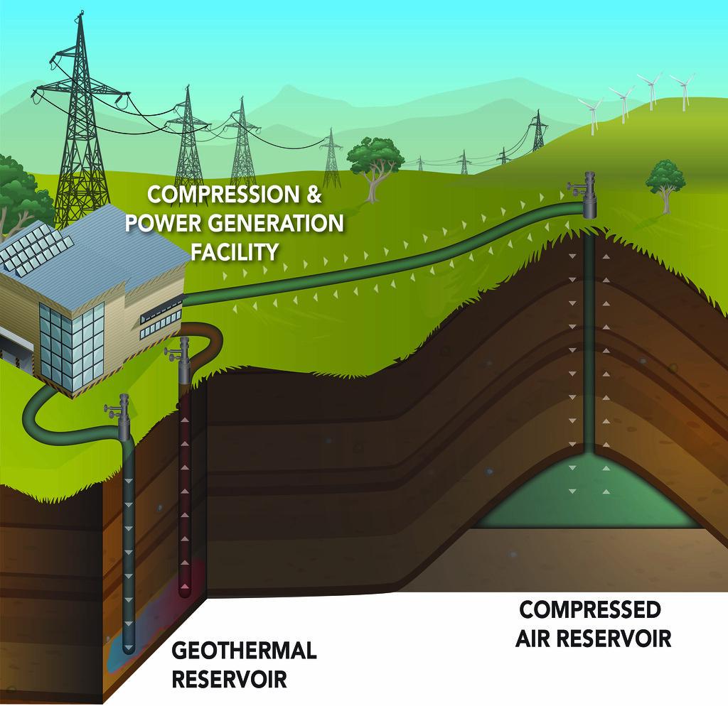 Geothermal Energy By Crcadena Power Plant Diagram