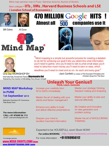 LAST CHANCE Mind Map Open Pune 1st September