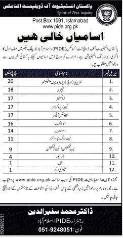 Pakistan Institute of Development Economics Careers