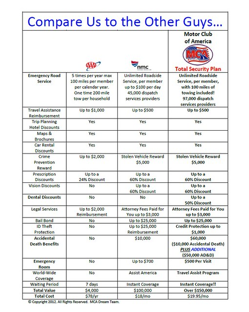 Mca benefits flickr photo sharing for Aaa motor club phone number