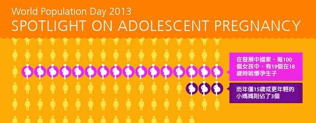 少女懷孕是2013年世界人口日關注的主題。圖片來源:聯合國人口基金會。
