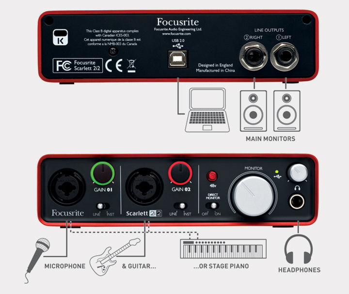 Remarkable 10 Tips For Setting Up Your Home Recording Studio Create Michigan Largest Home Design Picture Inspirations Pitcheantrous