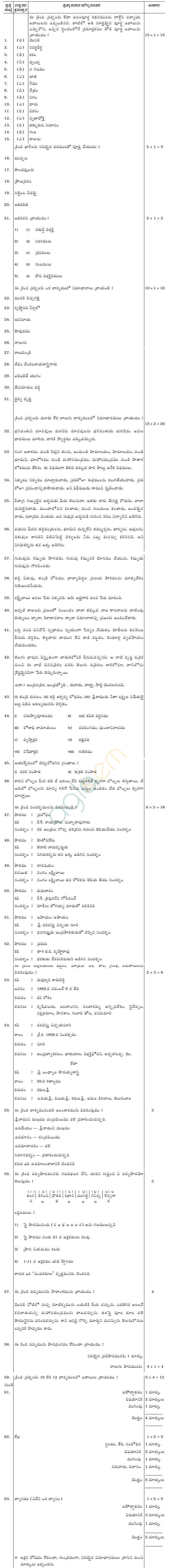 Karnataka SSLC Solved Question Paper April 2014 - Telugu