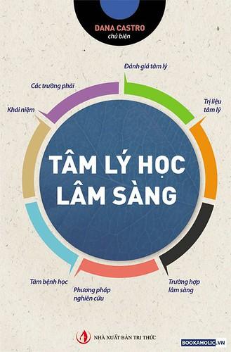 Tam ly hoc lam sang