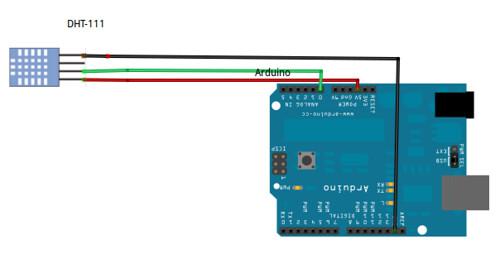 Arduino DHT11