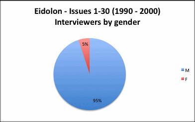 EidolonInterviewers