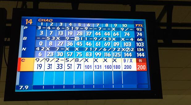 bowlingbrownsburg