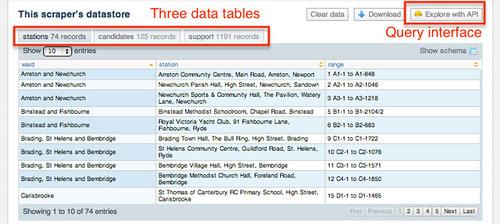 Scraperwiki - tables and API