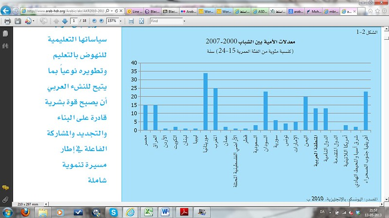 Arab Knowledge Report 2010 2011 illiteracy graphics