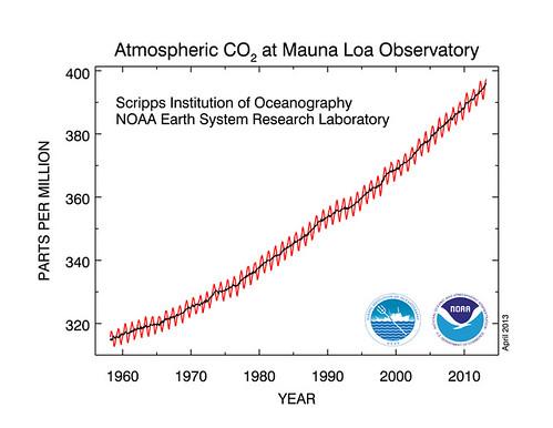 圖片來源:NOAA
