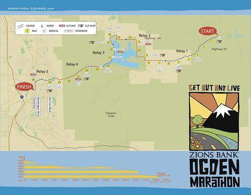 Ogden Marathon Map
