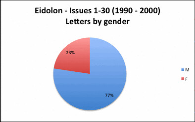 EidolonLetters