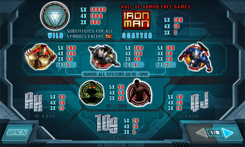free Iron Man 3 slot mini symbol