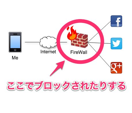foreign_network