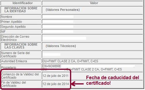 Fecha de caducidad del certificado