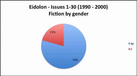 EidolonFiction