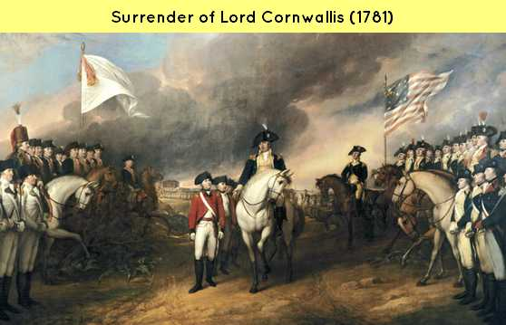 Surrender of Cornwallis American Revolution
