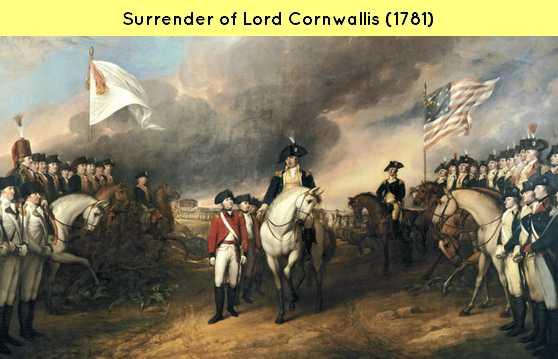 Surrender of Cornwallis American Revolution