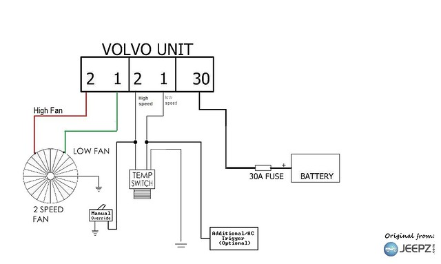 12917172413_c25da4866f_z volvo electric fan? [archive] bimmerfest bmw forums volvo fan relay wiring diagram at gsmx.co