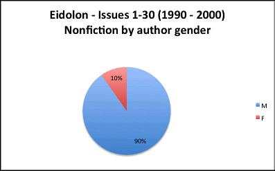 EidolonNF