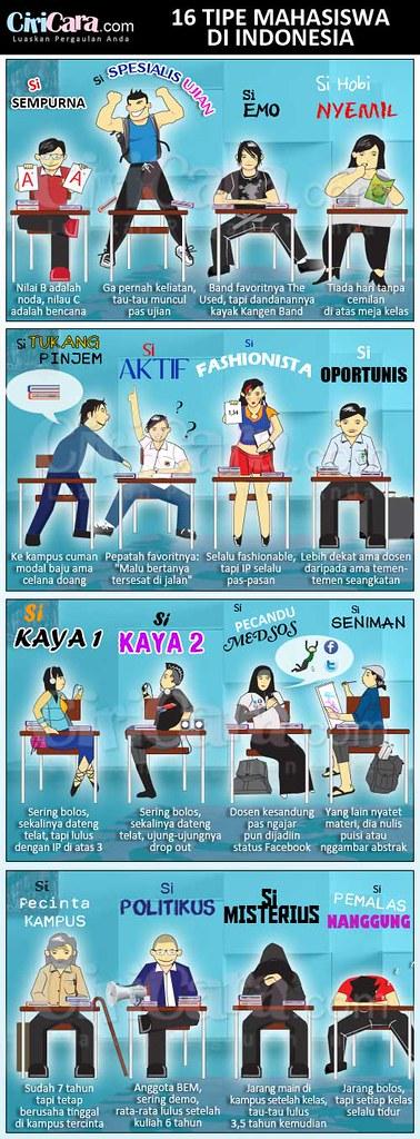 CiriCara-Infografis-16-Jenis-Mahasiswa-di-Indonesia-part3