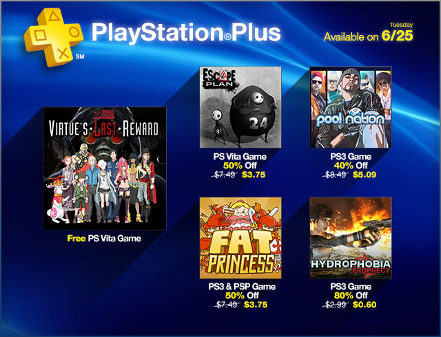 PlayStation Plus Update 6-24-2013