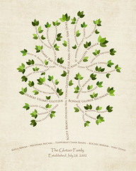 Family tree with names art cream brown ancestry green leaves roots