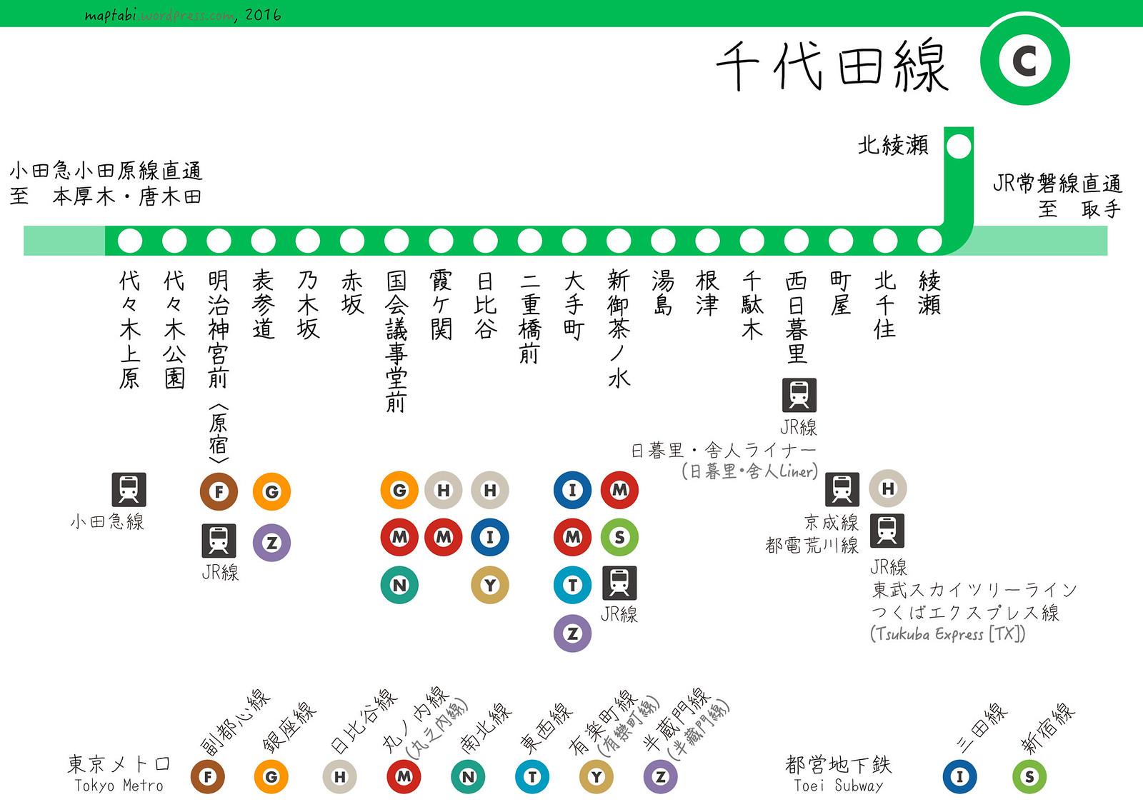 metro_chiyoda_line_detail