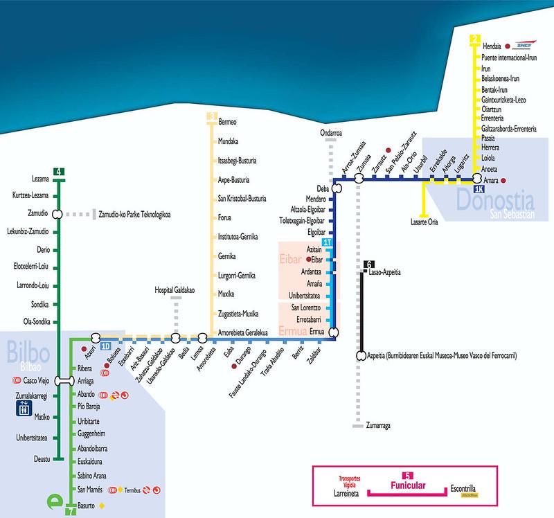 Mapa Comboio / Trem Pais Basco