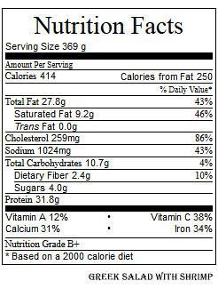 Greek Salad Nutrition