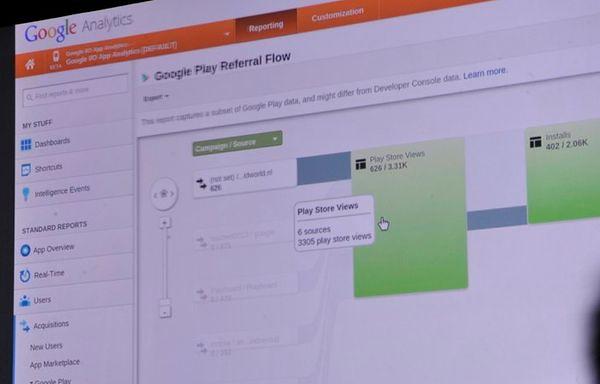 Аналитика Google Play