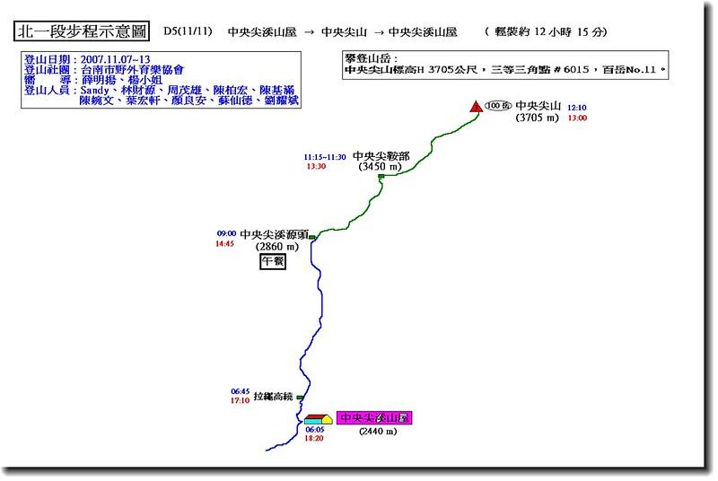 北一段步程示意圖(5)