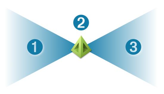 '넓은 시야, 생각의 깊이, 생각의 함축' 기획자의 세가지 생각정리 역량