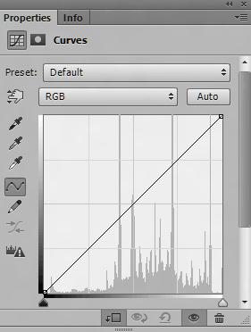 adjustments-panel-curves