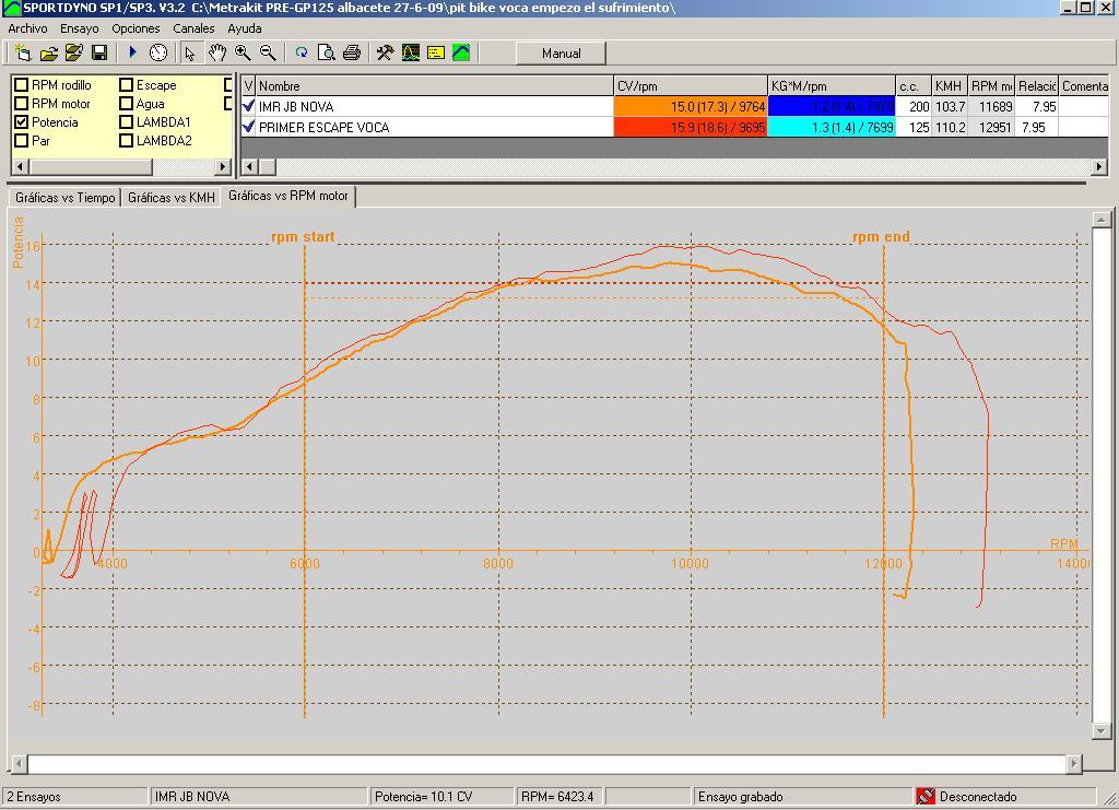 Prototipo escape Voca Racing para Pitbikes motor Z  - Página 3 8744526188_3bcc702c0d_b